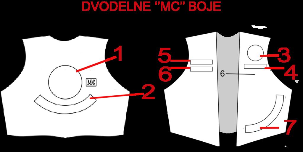 DVODELNE-MC-BOJE-1